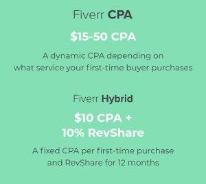 Fiverr CPA offer
