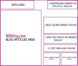 image of NaijaGlamWedding.com banner ads positions