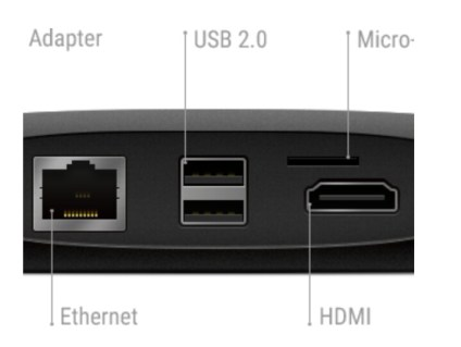 Remix Mini ports and connection