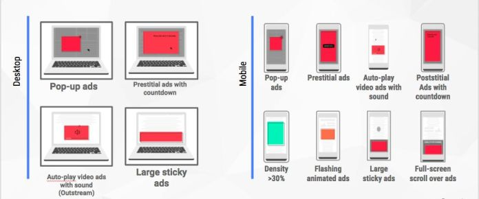 Coalition for Better Ads Google Chrome