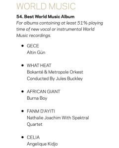 "Burna Boy Bags Grammy Award Nomination with ""African Giant""."
