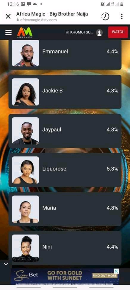 Liquorose 4th as Emmanuel leads the Biggi's #WildCard Challenge, Checkout Why They shouldn't be on the list