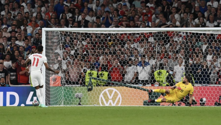 Italy Wins Euro 2020 after Penalty Shout-out