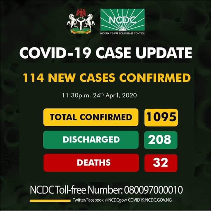 Nigeria COVID-19 case update as at April 24, 2020