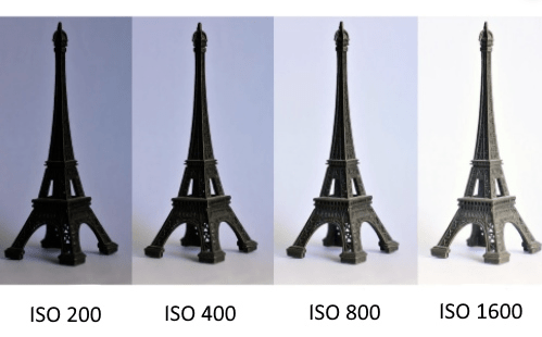 iso-photography-tips