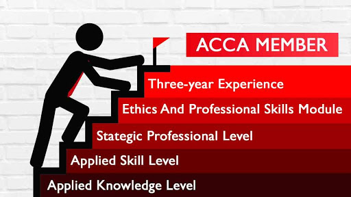 ACCA Registration, Exams, Subscriptions Fees and Charges for Nigerian Students in 2021