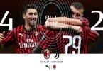 AC Milan 4 – 2 Juventus [SERIE A] All Goals Highlight