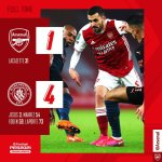 DOWNLOAD: Arsenal vs Manchester City 1-4 – Highlights
