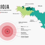 Rioja Wine Gets A New Classification System