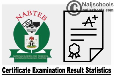 National Business and Technical Examination Board (NABTEB) May/June 2020 Certificate Examination Result Statistics | CHECK NOW