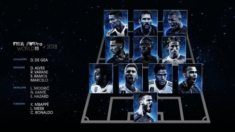 Команда года 2018 по версии FIFA