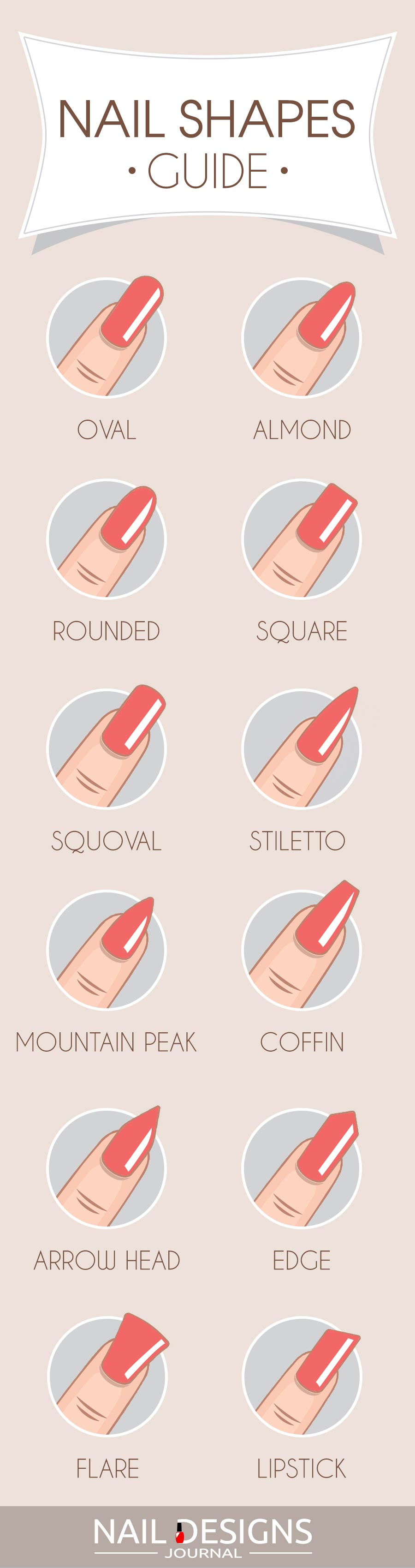 The Ultimate Guide To 18 Popular Nail Shapes