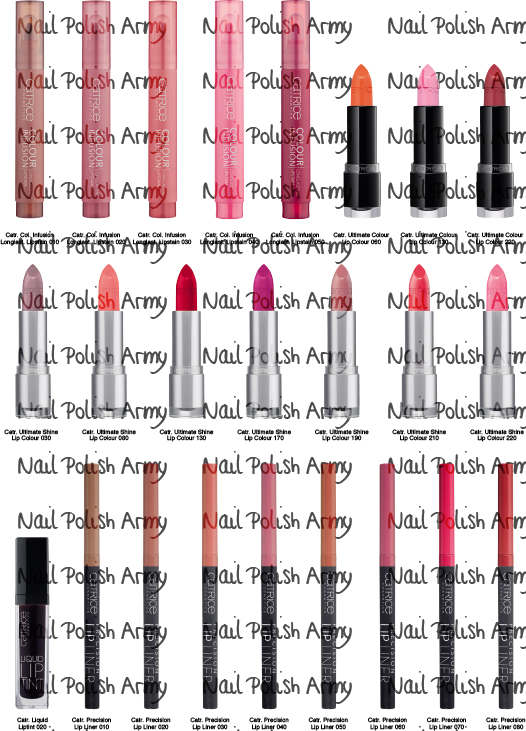 Catrice Discontinued Products from Summer 2013