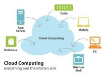 What is Cloud Computing? Here is what i think
