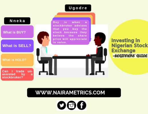 What is buy, sell and hold? Nigerian stock exchange