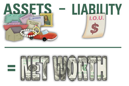 How To Estimate Your Personal Net Worth