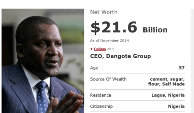 [BUSINESS] Dangote says his company will list on the London Stock Exchange
