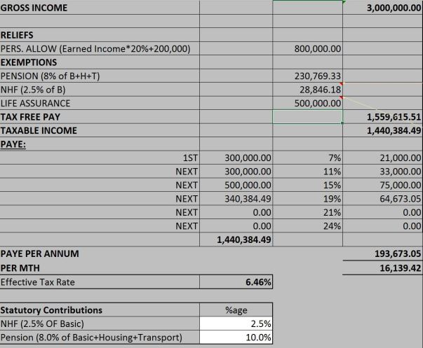 how to calculate taxes to your pay