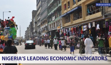 Dashboard: Nigeria's Leading Economic Indicators