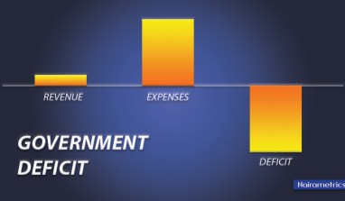 Government Spending Continues To Soar as FG Records N1.09 Trillion Q2 Deficit