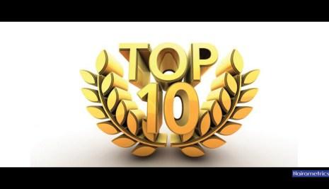 Nigeria's Top 10 Banks According to Deposit Base