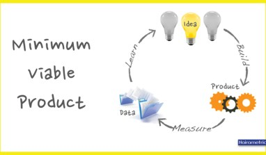What The Term Minimum Viable Product Means And How It Can Save Your Business