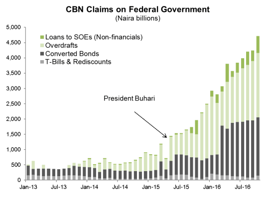 cbn-claims-on-fg