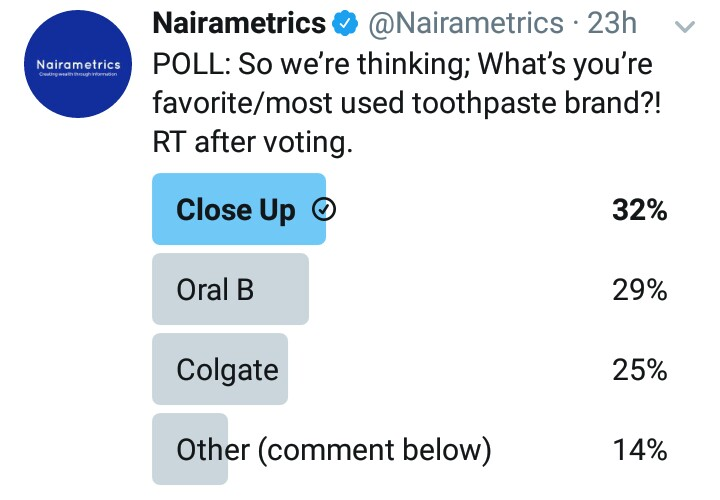 Close-Up versus Oral-B