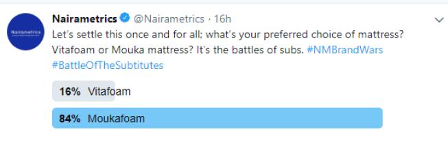 Survey between Mouka Foam and Vitafoam