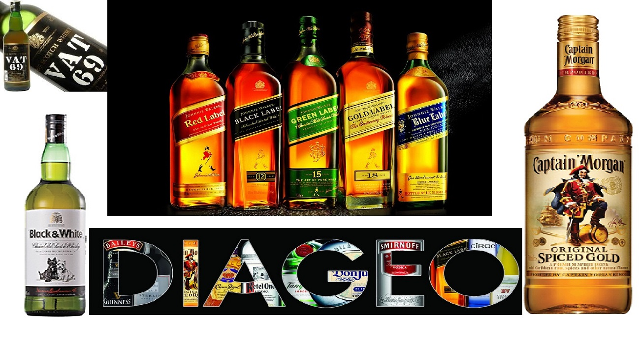BusinessBusiness News Companies      Diageo to expand Kenyan plant to meet demand from Nigeria other countries                   By Fikayo Owoeye