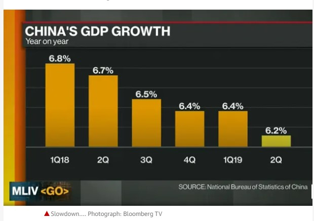 Rise on Chinese data
