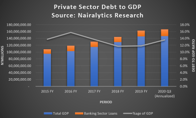 Nigeria's private sector credit to GDP jumps to 13%