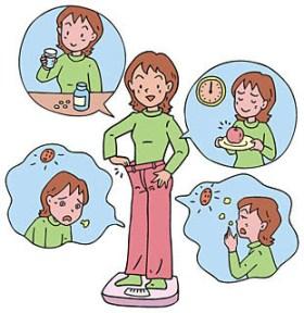 減量と目標体重