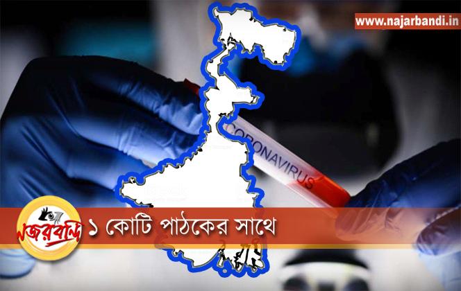 একদিনে করোনা মৃত্যু রাজ্যের ১৩ টি জেলায়। দেখুন জেলাভিত্তিক পরিসংখ্যান।