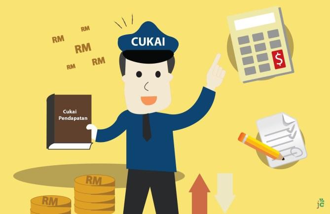 Jimat Bayar Cukai untuk Taksiran Berasingan