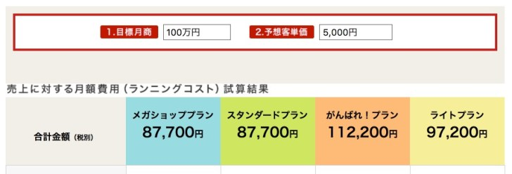 楽天市場で月商100万円の場合の手数料、コスト