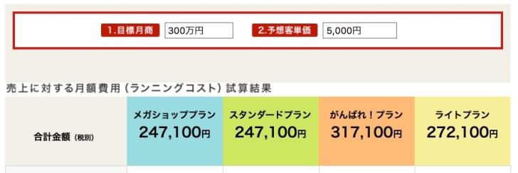 楽天市場で月商300万円の場合の手数料、コスト