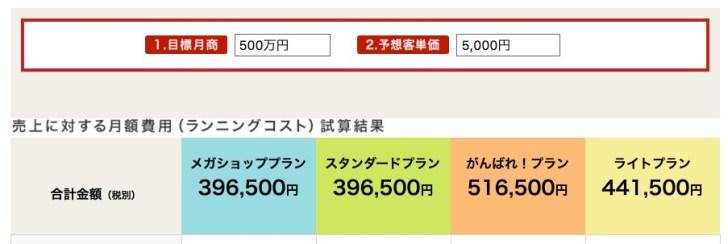 楽天市場で月商500万円の場合の手数料、コスト