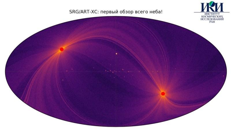 Обсерватория «Спектр-РГ» осмотрела все небо