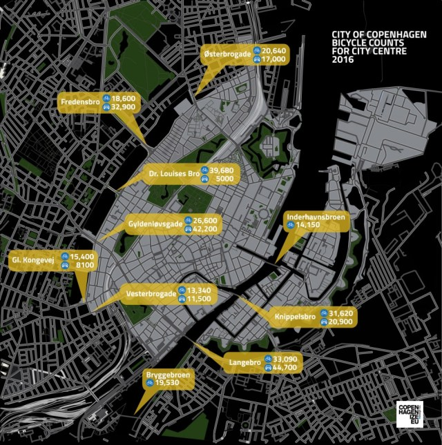 코펜하겐 중심부 자전거∙차량 통행량 집계 (출처: 플리커 CC BY Colville-Andersen)
