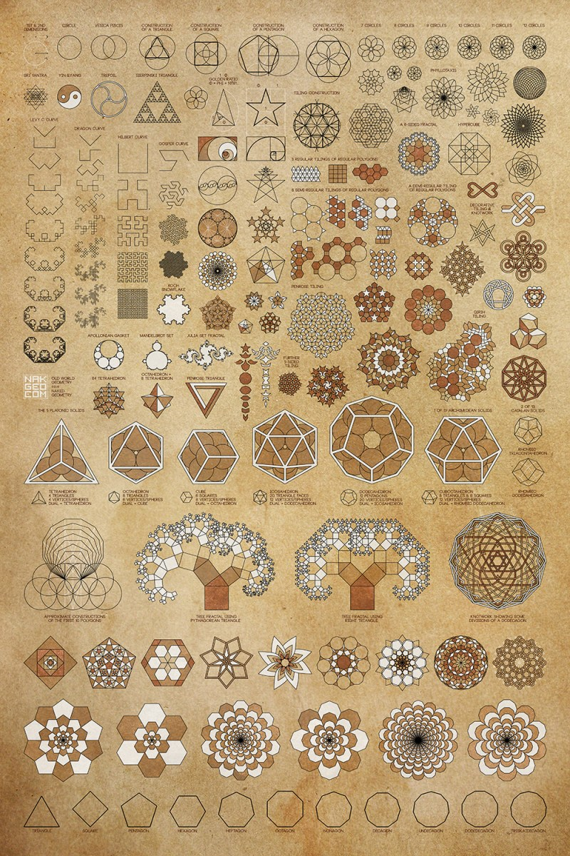 sacred geometry poster