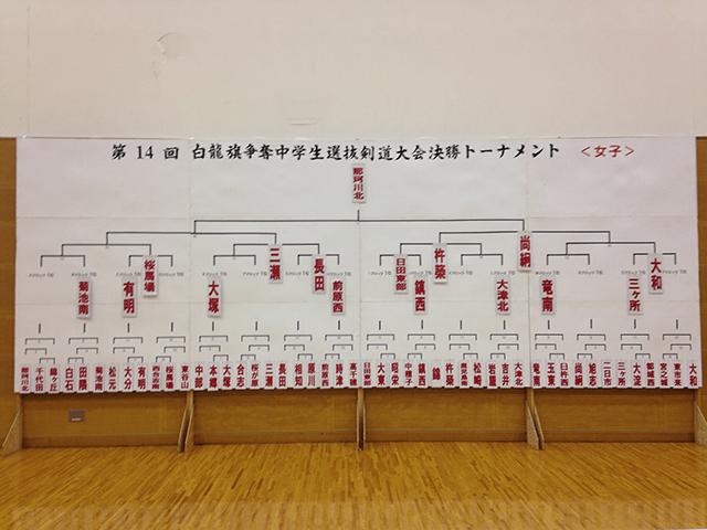 那珂川北中学校・女子剣道部 白龍旗、初優勝