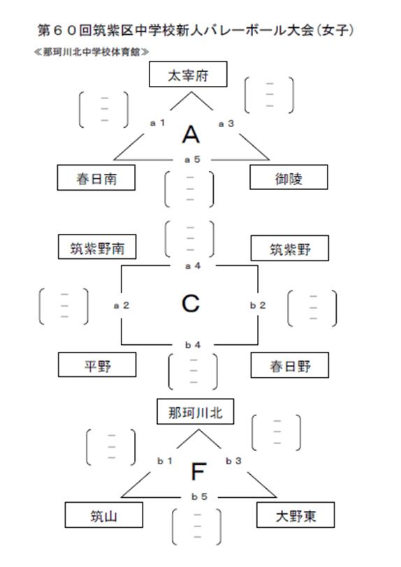 那珂川北中学校 女子バレー部対戦表