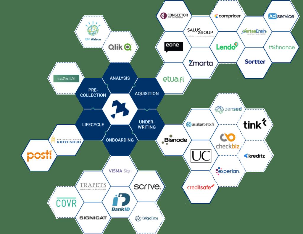 Näktergal API integration