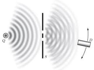 Quantenmechanik: visualisiert und animiert