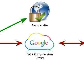 data compression proxy pour chrome