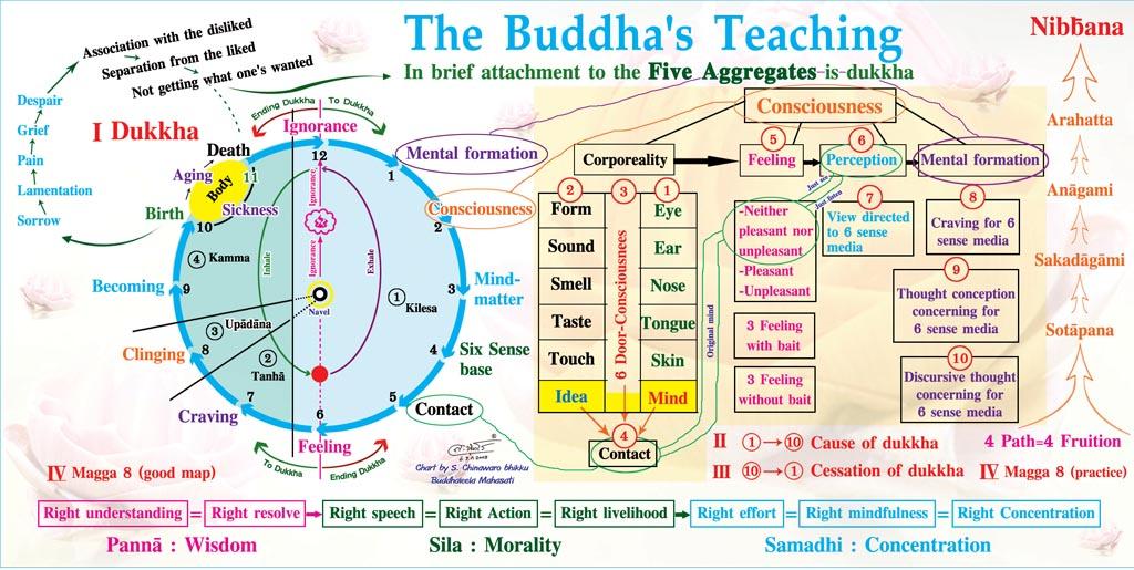 graphic-buddha-teaching on a Map