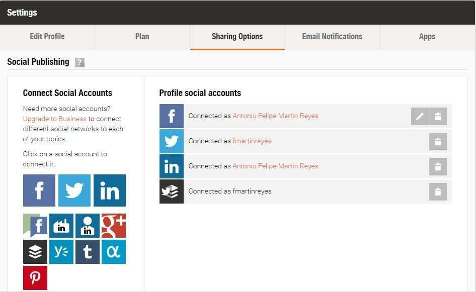 Curación de contenidos con Scoop.it, redes sociales para compartir