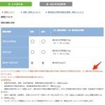春秋航空日本(SPRING JAPAN)無料手荷物許容量の注意書き