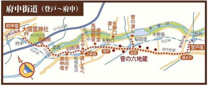 府中街道3(登戸〜府中)